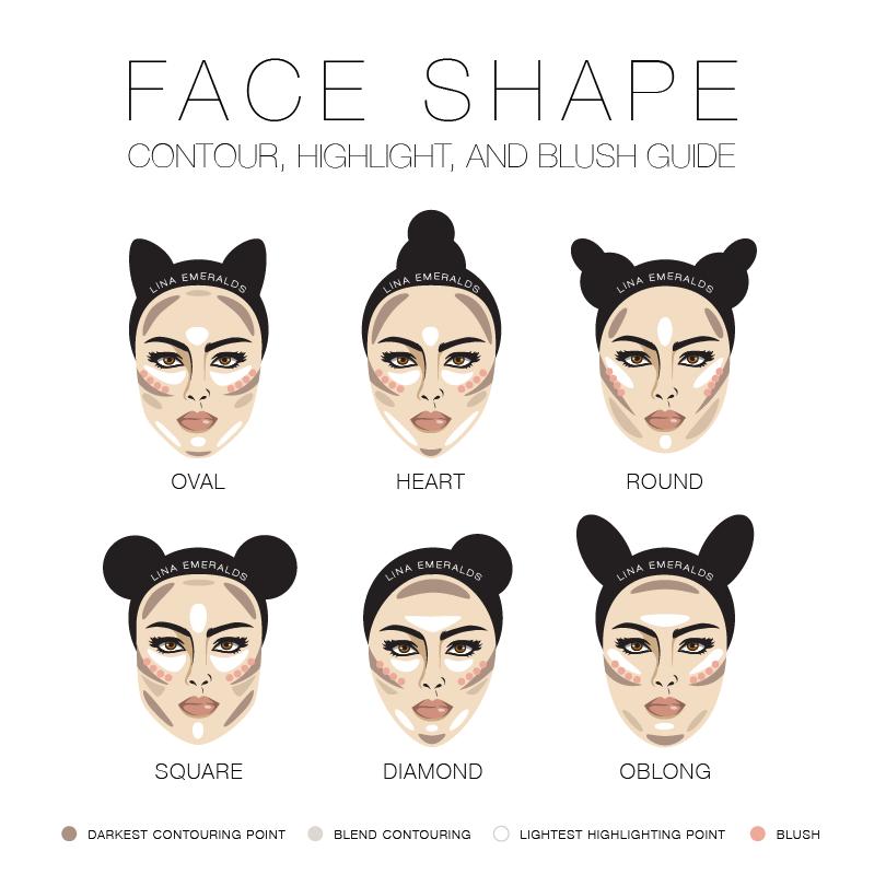 متعادل سازی چهره زنانه فاطمه باستانی